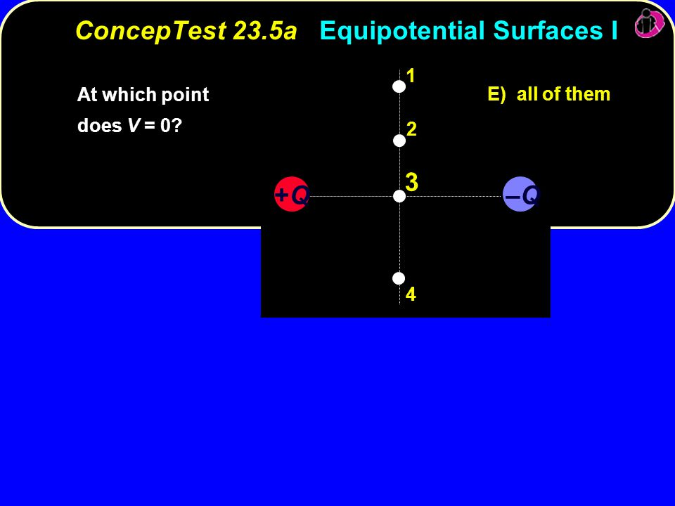 ConcepTest 23.5a Equipotential Surfaces I
