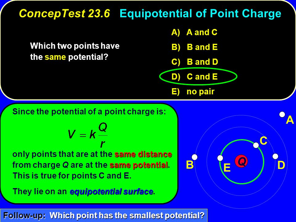 ConcepTest 23.6 Equipotential of Point Charge