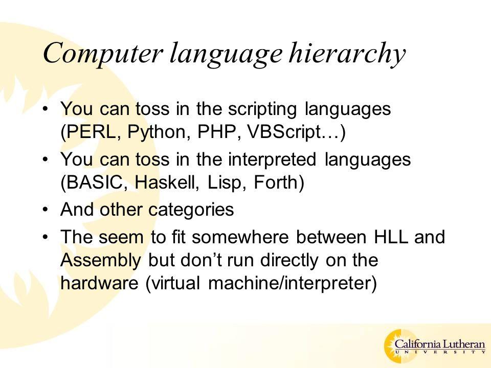 Computer language hierarchy