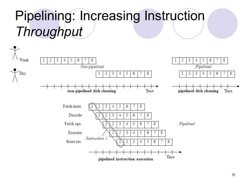 Pipelining: Increasing Instruction Throughput