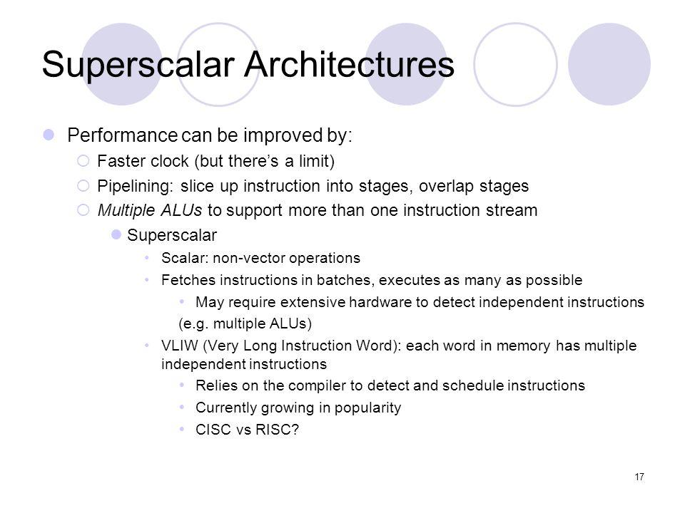 Superscalar Architectures