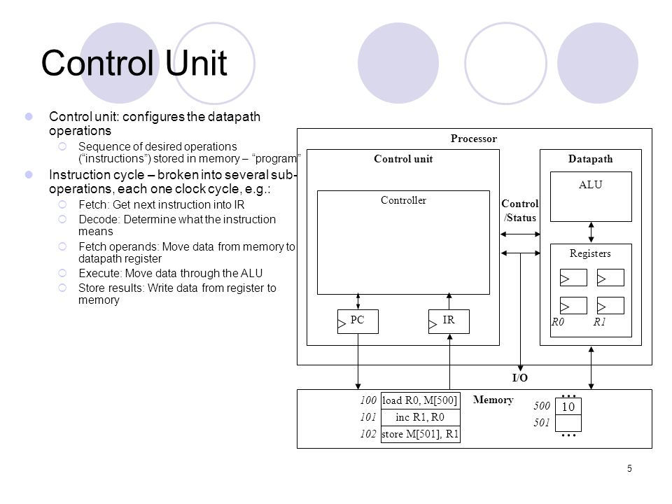 Control Unit ... Control unit: configures the datapath operations