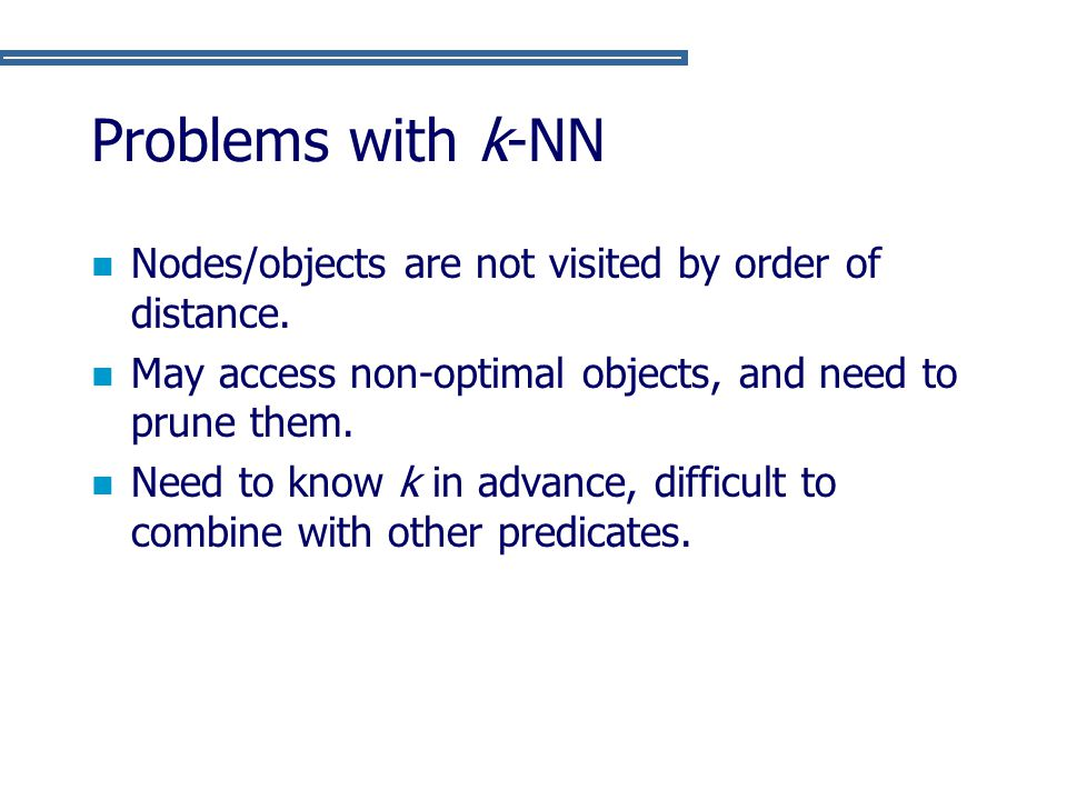 Problems with k-NN Nodes/objects are not visited by order of distance.