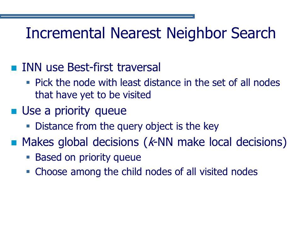 Incremental Nearest Neighbor Search