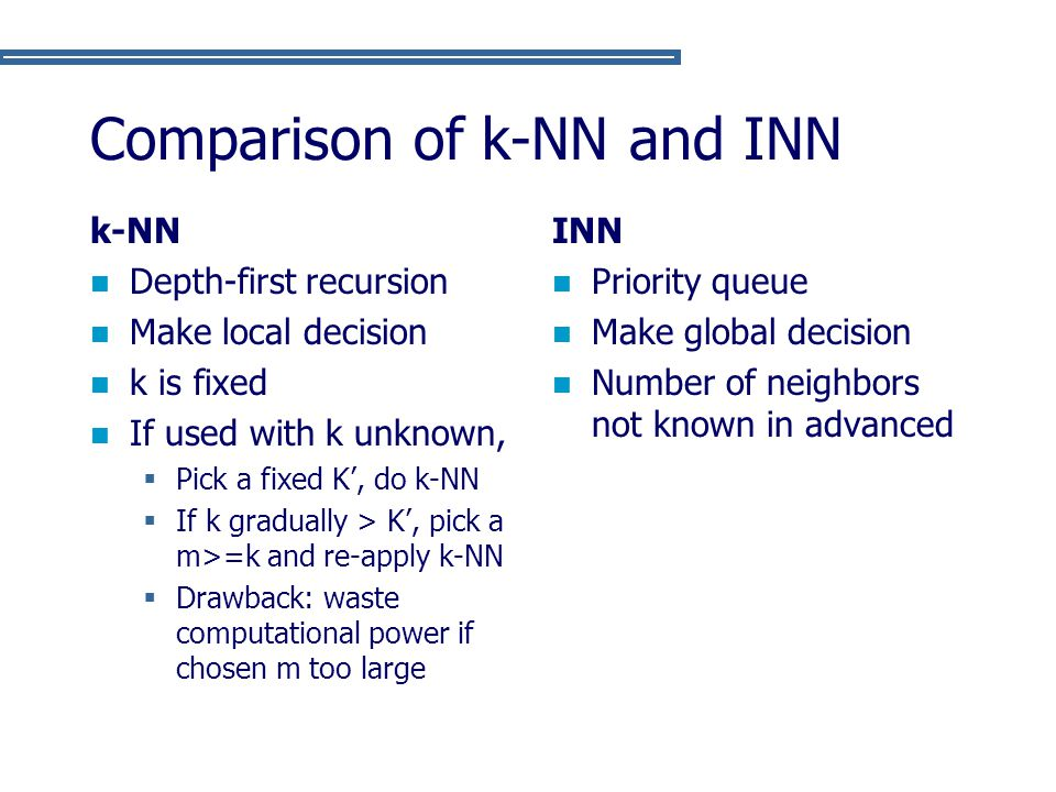 Comparison of k-NN and INN