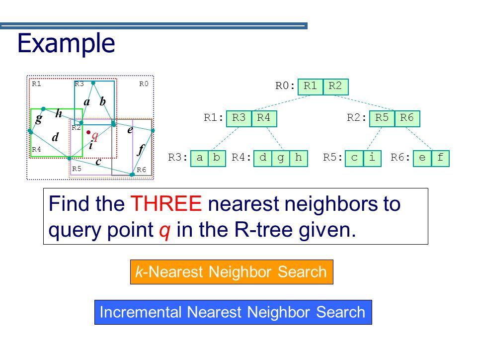 Example R0. R1. R2. R3. R4. R5. R6. R0 (0) e. f. c. i. a. b. R5. R6. R3. R4. R1. R2.