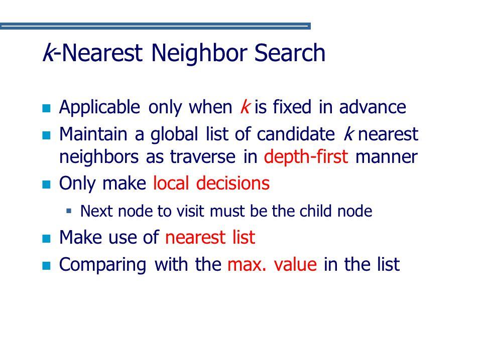 k-Nearest Neighbor Search