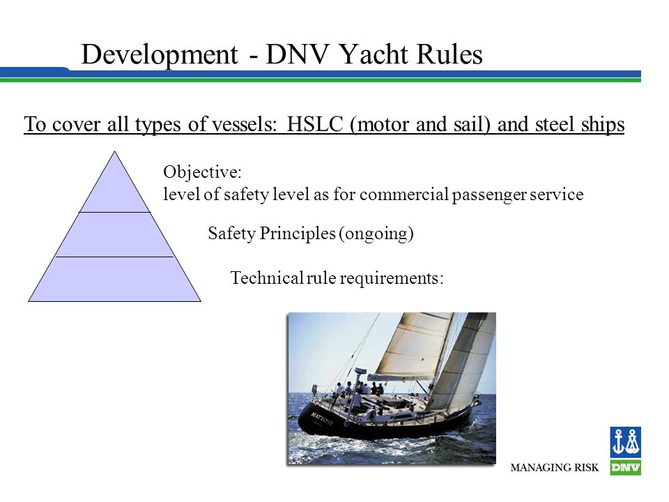 Development - DNV Yacht Rules