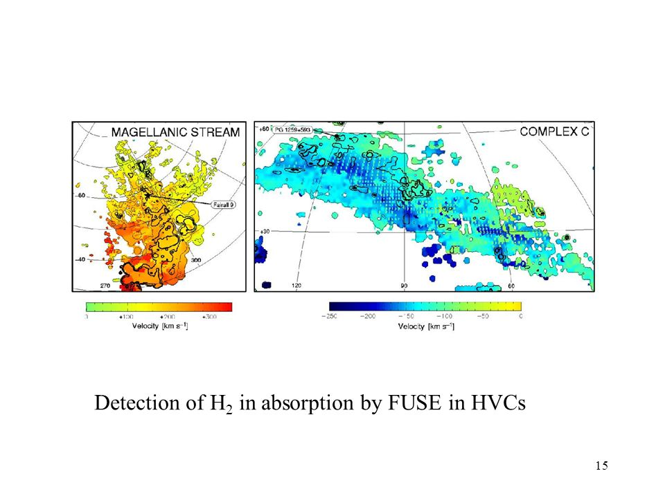 Detection of H2 in absorption by FUSE in HVCs