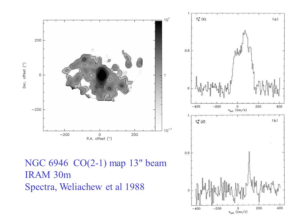 NGC 6946 CO(2-1) map 13 beam IRAM 30m Spectra, Weliachew et al 1988
