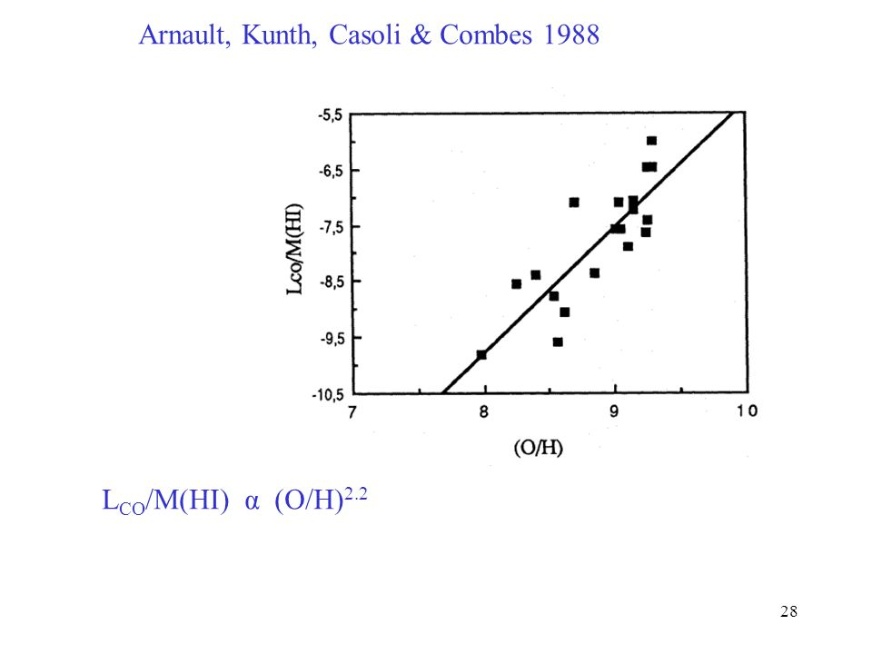 Arnault, Kunth, Casoli & Combes 1988