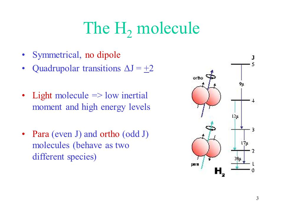 The H2 molecule Symmetrical, no dipole Quadrupolar transitions ΔJ = +2