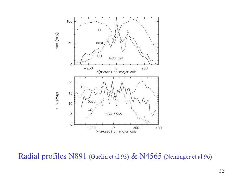 Radial profiles N891 (Guélin et al 93) & N4565 (Neininger et al 96)
