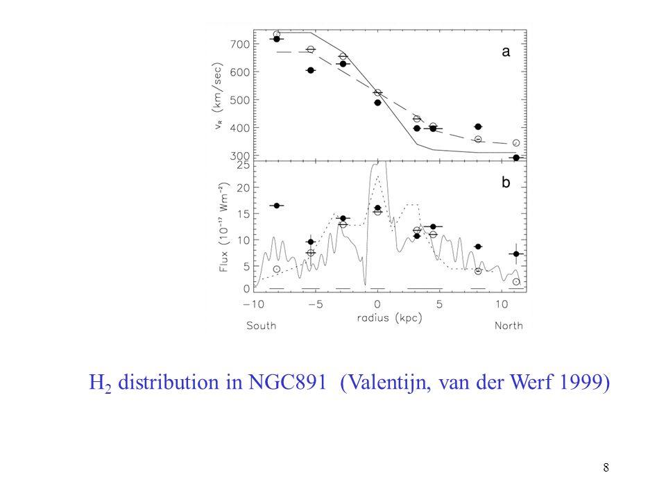 H2 distribution in NGC891 (Valentijn, van der Werf 1999)