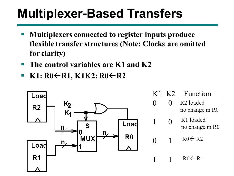 Multiplexer-Based Transfers