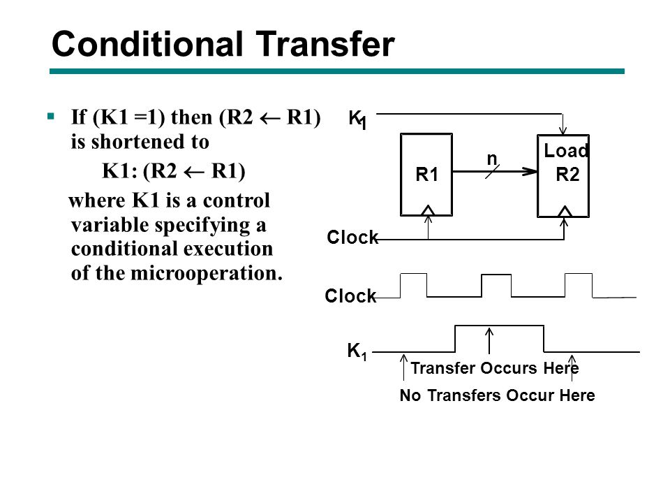 Conditional Transfer If (K1 =1) then (R2  R1) is shortened to