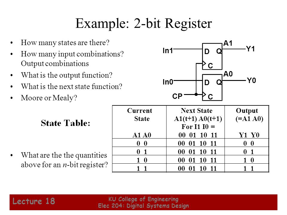 Example: 2-bit Register