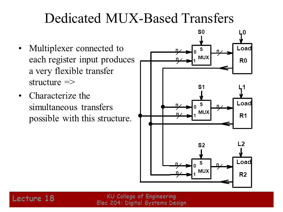 Dedicated MUX-Based Transfers