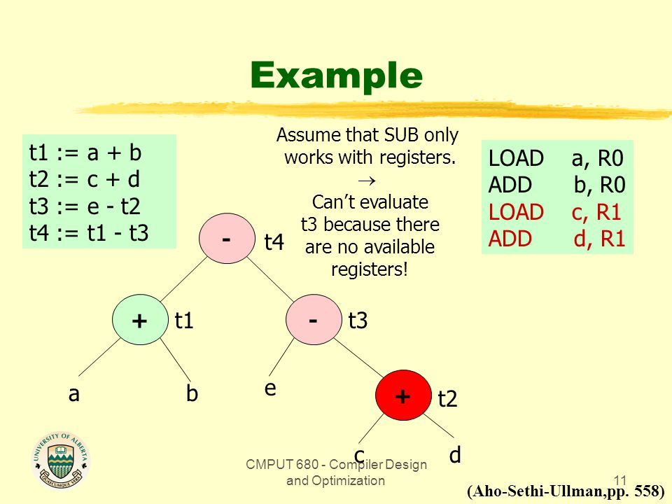 CMPUT 680 - Compiler Design and Optimization