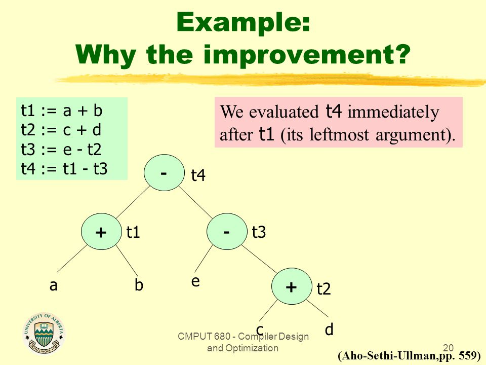 Example: Why the improvement