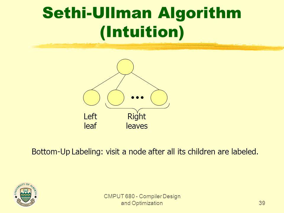 Sethi-Ullman Algorithm (Intuition)