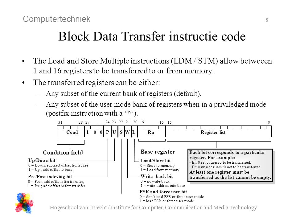 Block Data Transfer instructie code