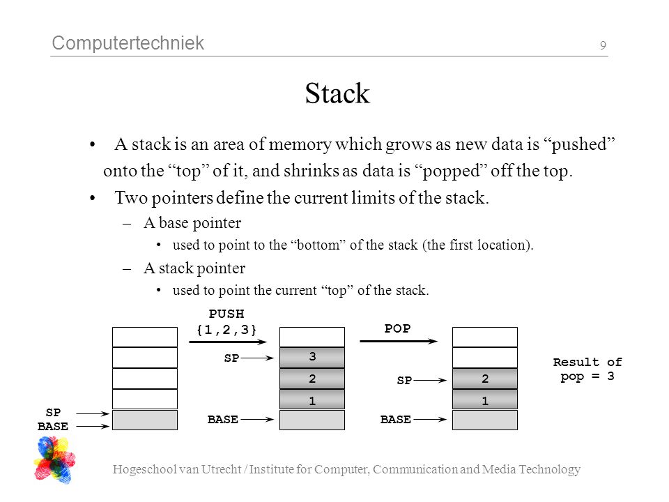 Stack A stack is an area of memory which grows as new data is pushed