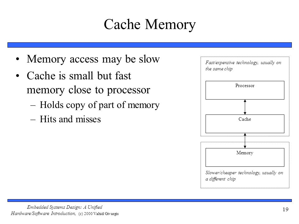 Cache Memory Memory access may be slow