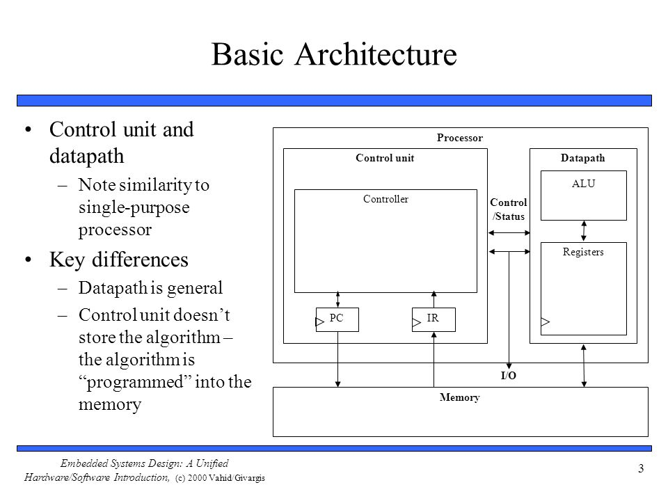 Basic Architecture Control unit and datapath Key differences