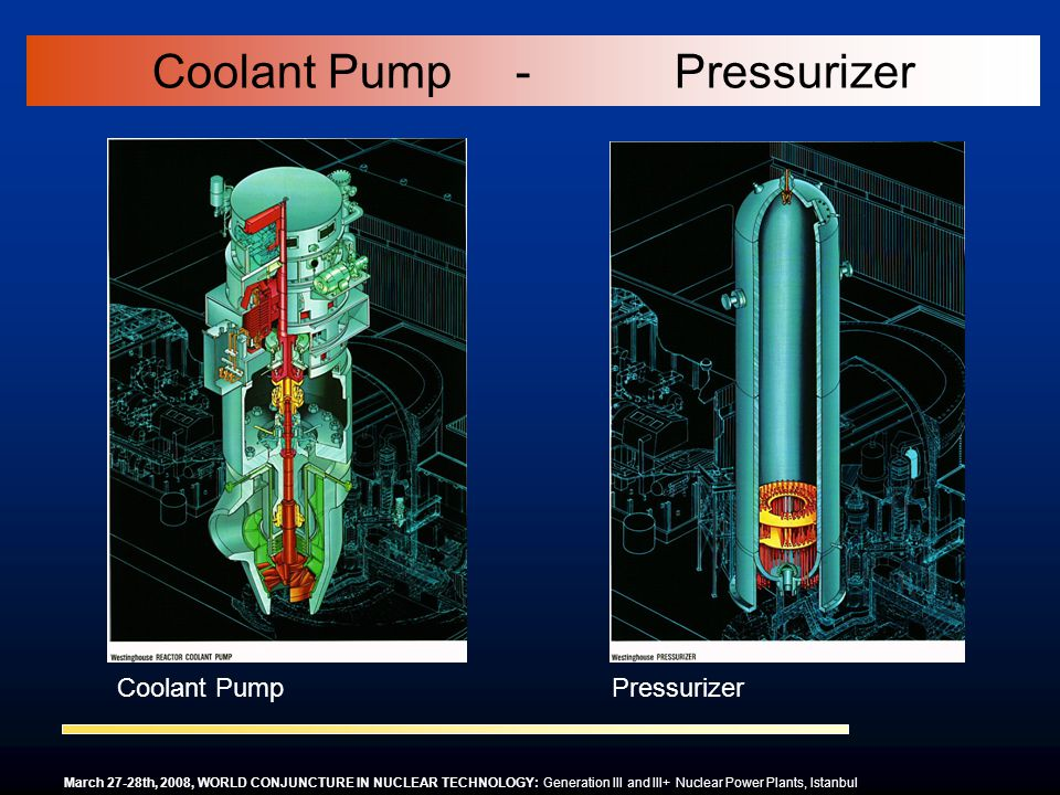 Coolant Pump - Pressurizer