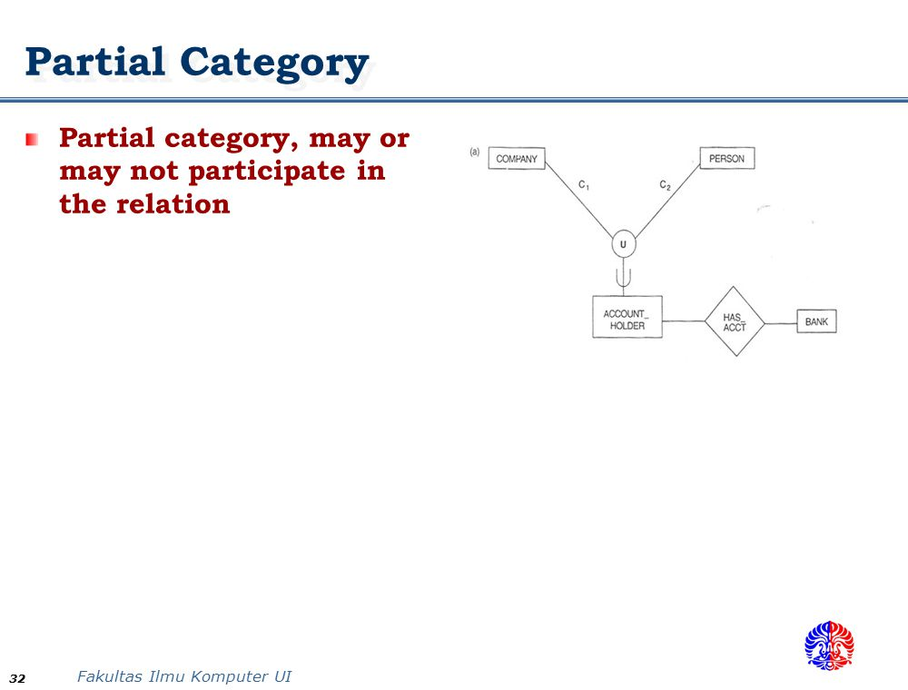 Partial Category Partial category, may or may not participate in the relation 32