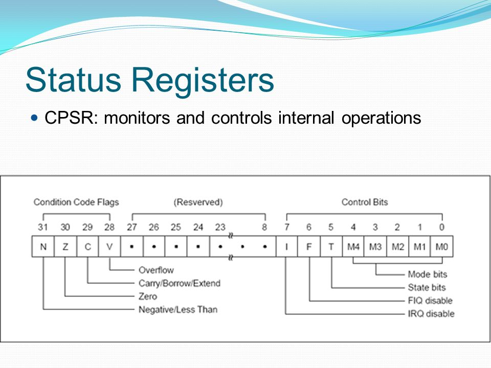 Status Registers CPSR: monitors and controls internal operations