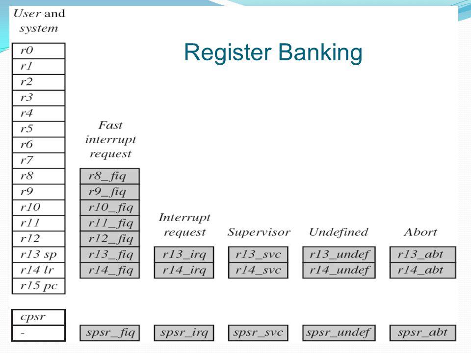 Register Banking