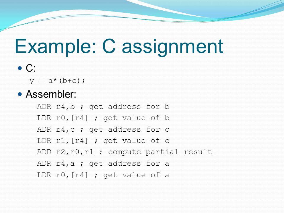 Example: C assignment C: Assembler: y = a*(b+c);