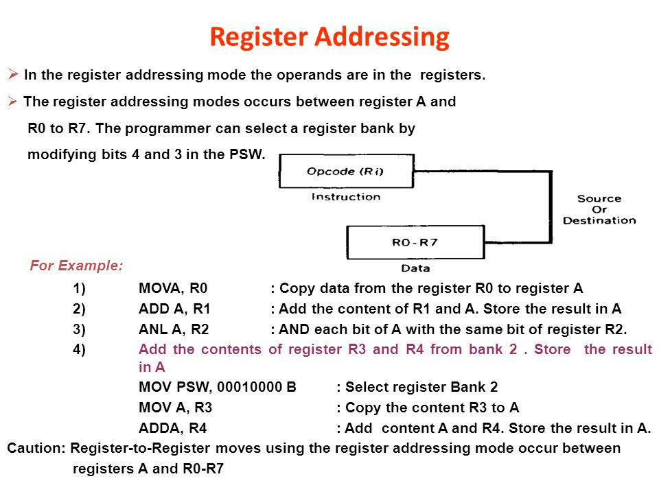 Register Addressing In the register addressing mode the operands are in the registers. The register addressing modes occurs between register A and.