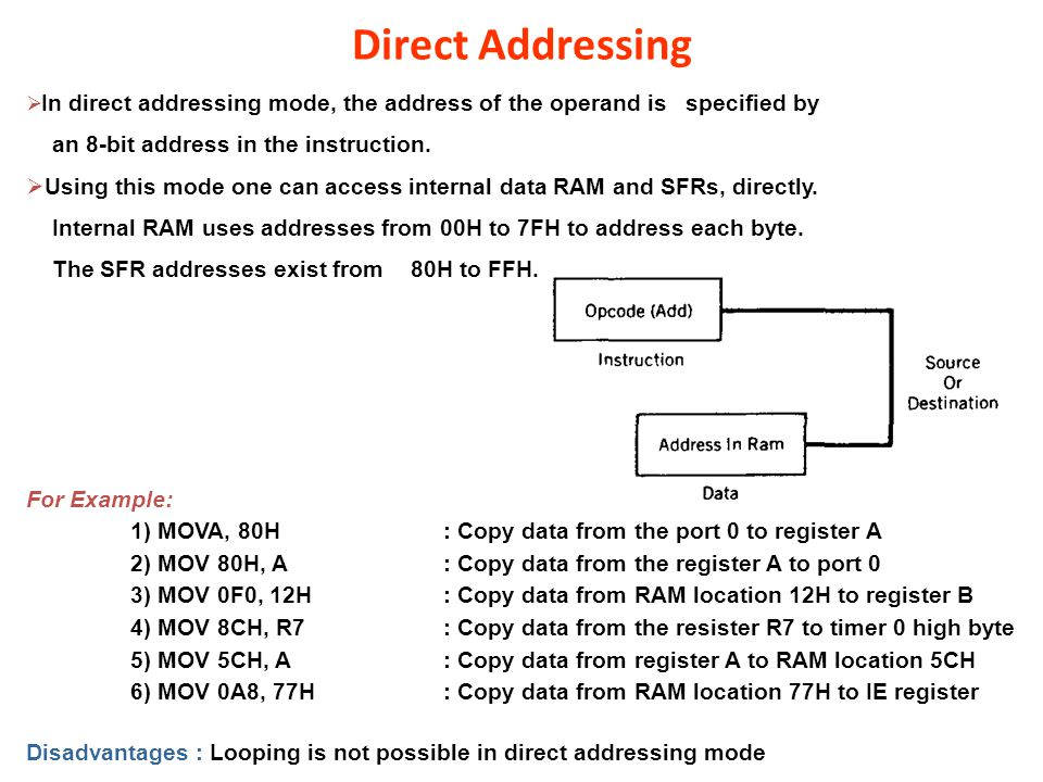 Direct Addressing an 8-bit address in the instruction.