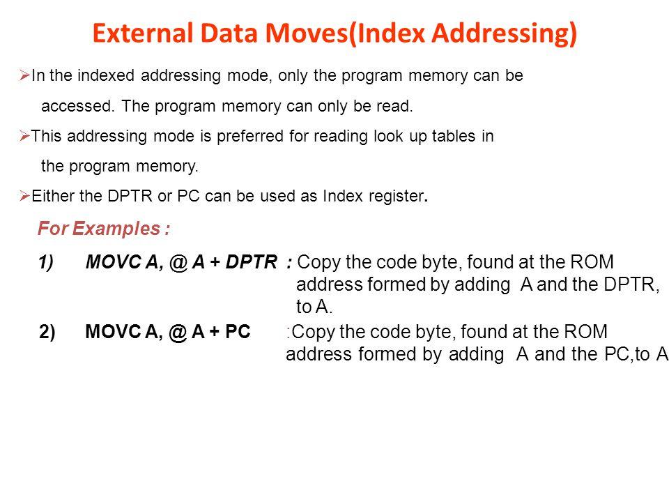 External Data Moves(Index Addressing)
