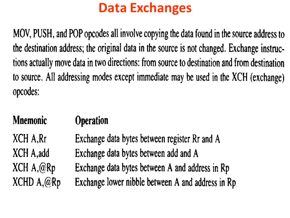 Data Exchanges