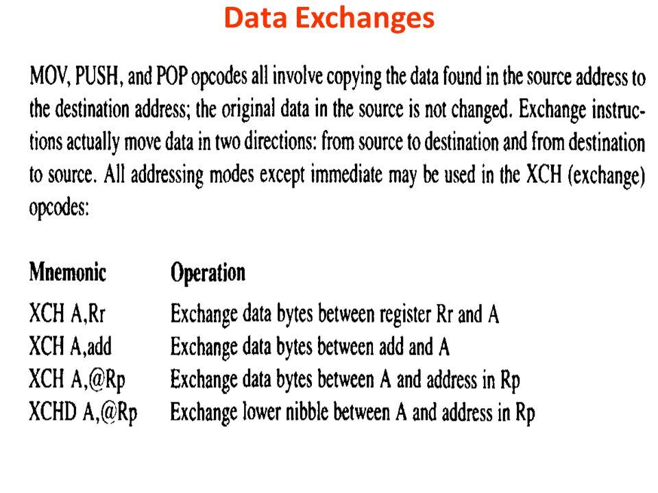 Data Exchanges