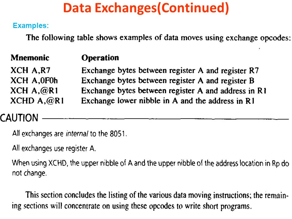 Data Exchanges(Continued)