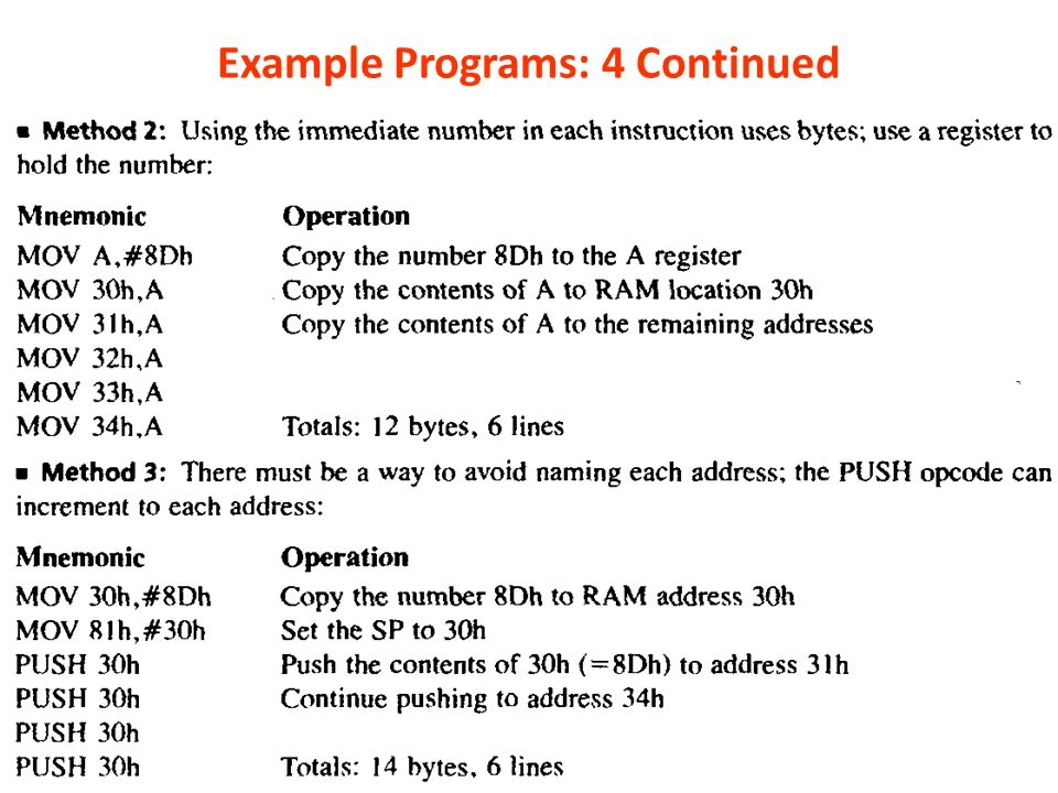 Example Programs: 4 Continued