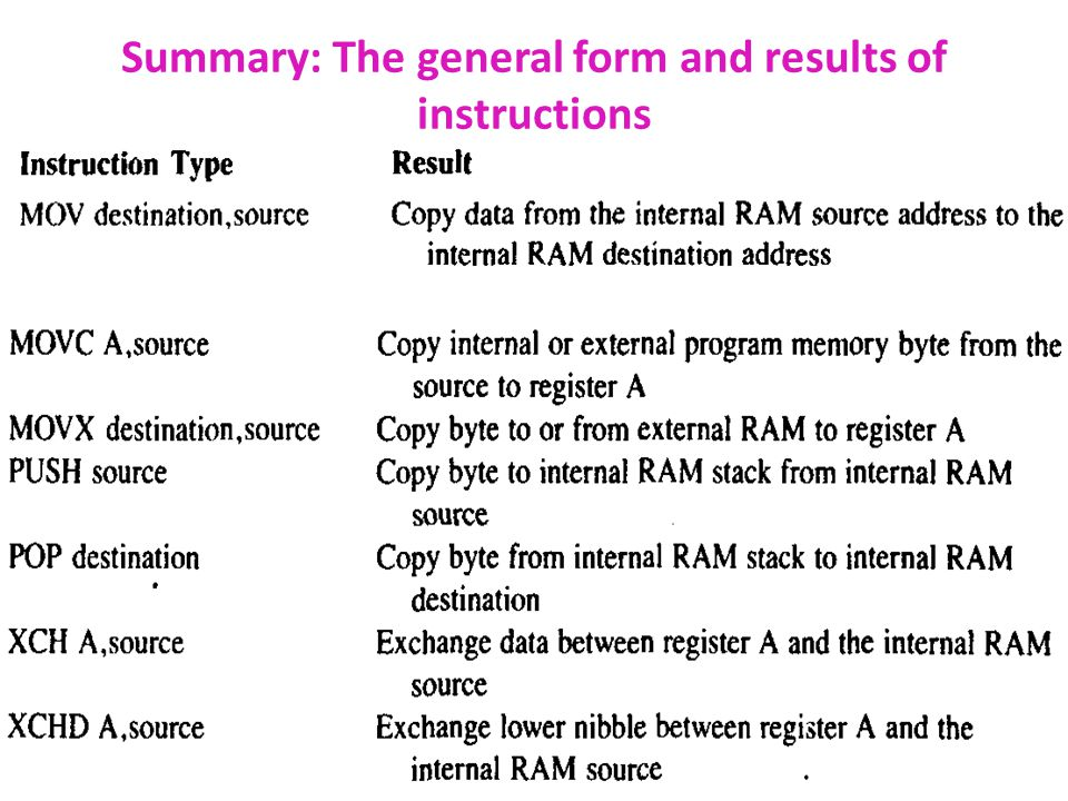 Summary: The general form and results of instructions