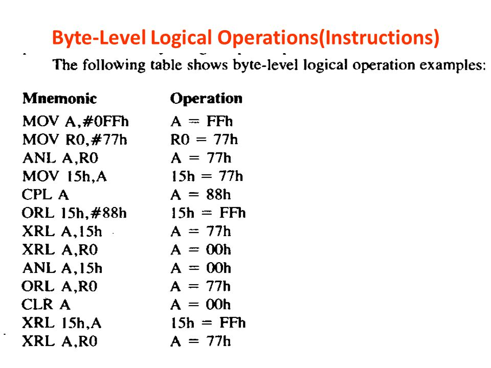 Byte-Level Logical Operations(Instructions)