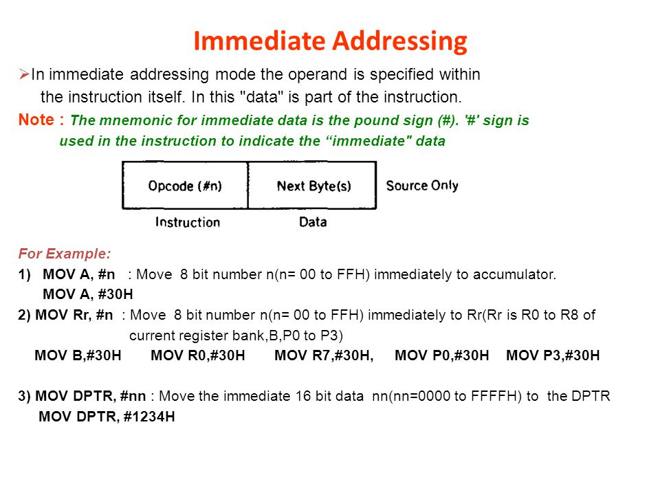 Immediate Addressing In immediate addressing mode the operand is specified within.
