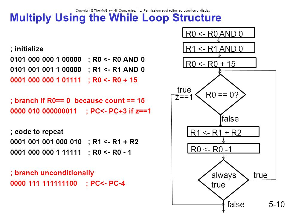 Multiply Using the While Loop Structure