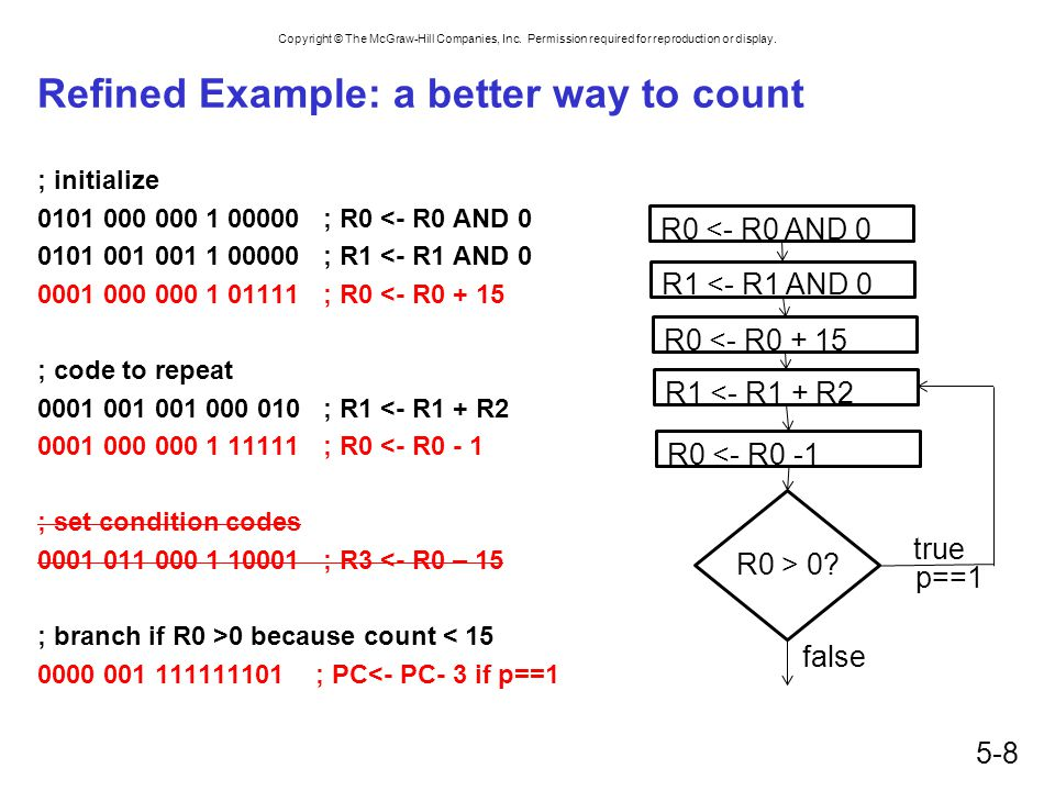 Refined Example: a better way to count