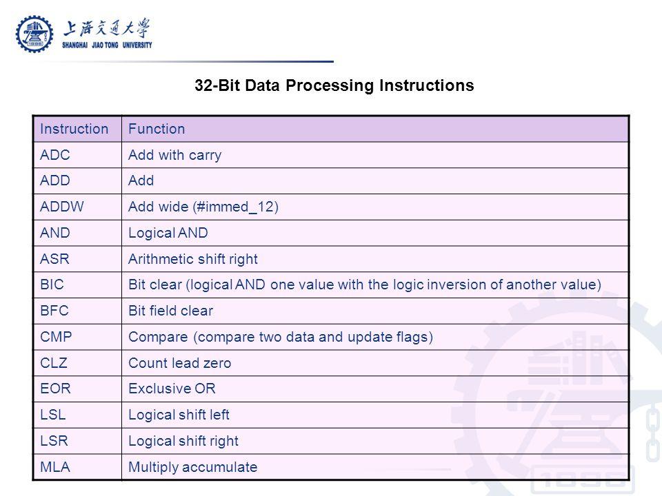 32-Bit Data Processing Instructions