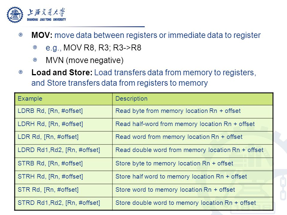 MOV: move data between registers or immediate data to register