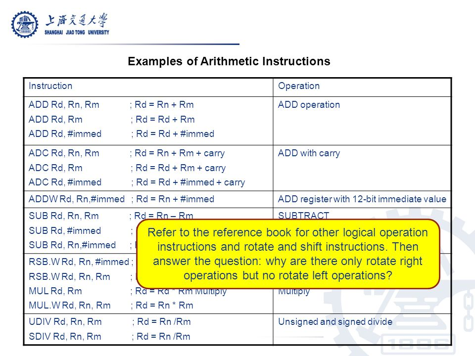 Examples of Arithmetic Instructions