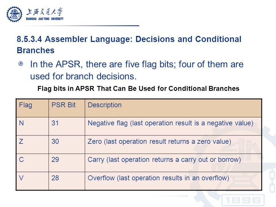 8.5.3.4 Assembler Language: Decisions and Conditional Branches